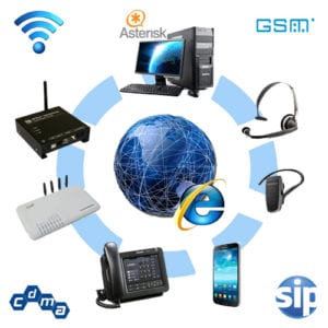 термины и понятия ip-телефонии