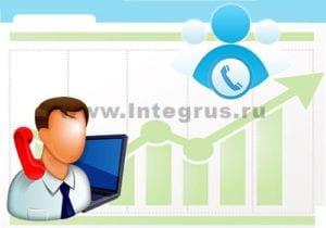 настройка коллтрекинга звонков в СПб