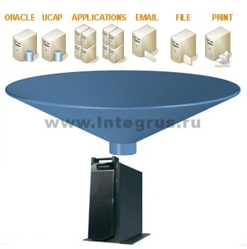 виртуализация серверов в спб, гипервизоры