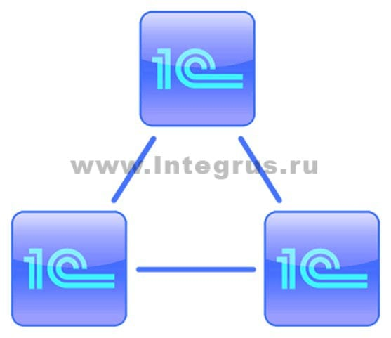 услуги настройки кластера 1С в СПб