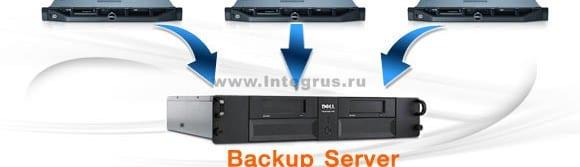 бэкап серверов в спб
