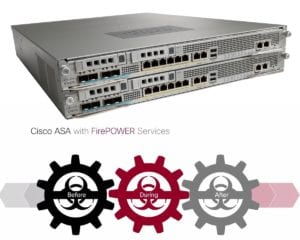 Cisco Firepower настройка
