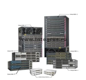 Cisco Catalyst настройка