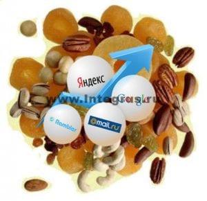реклама продажи орехов и сухофруктов через интернет
