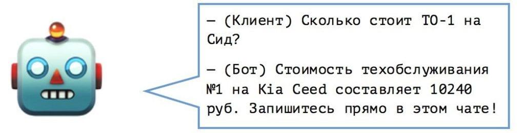 телеграмм чатбот