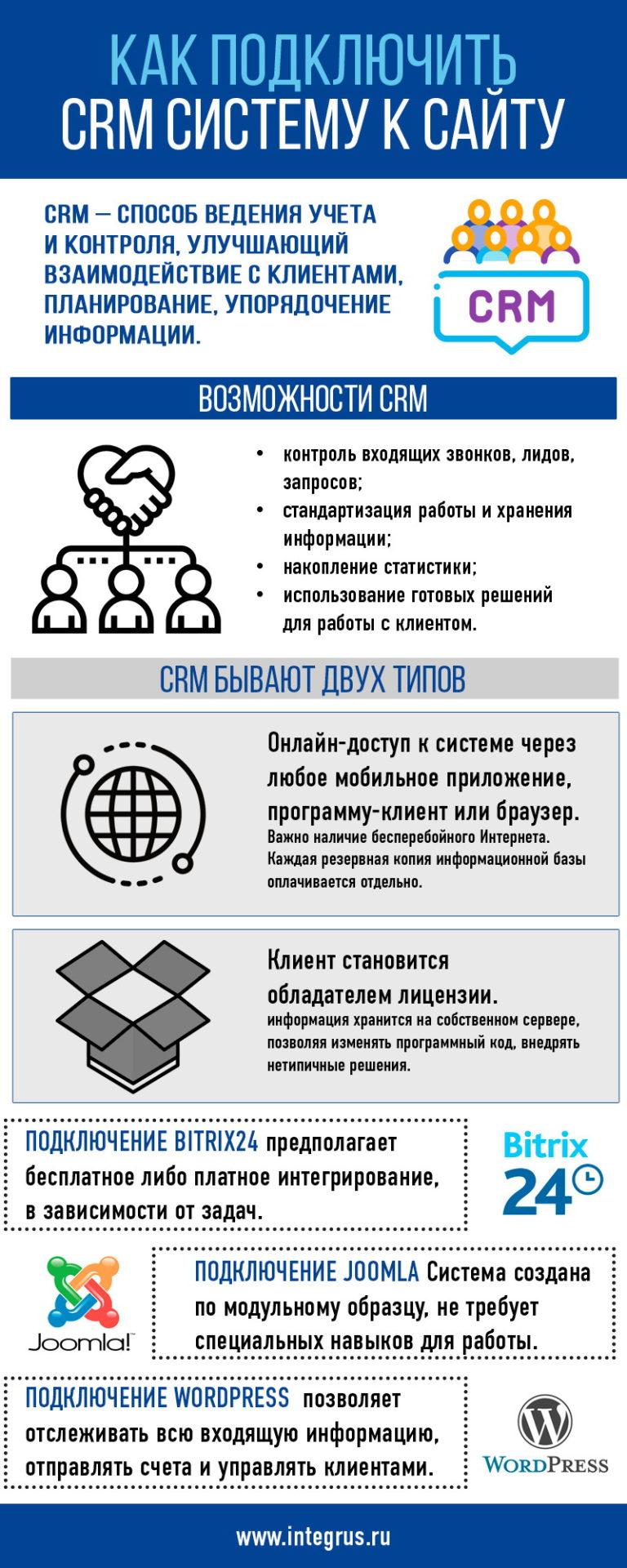 Как подключить CRM-систему к сайту