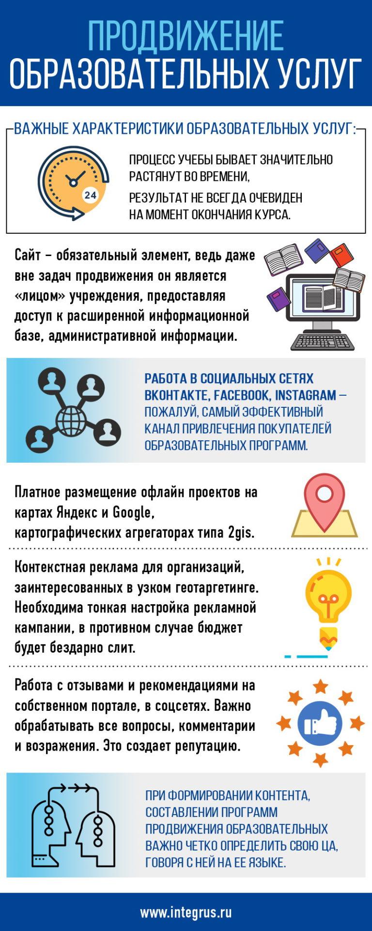 Продвижение в Интернете образовательных услуг