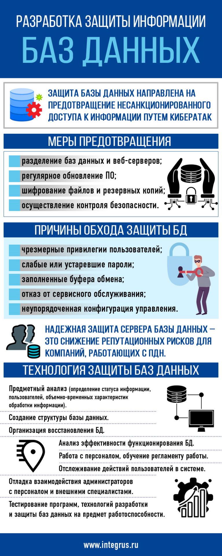 Разработка системы защиты информационной БД