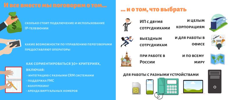 ТОП операторов ай-пи телефонии в РФ