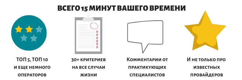 Топ операторов IP телефонии в России