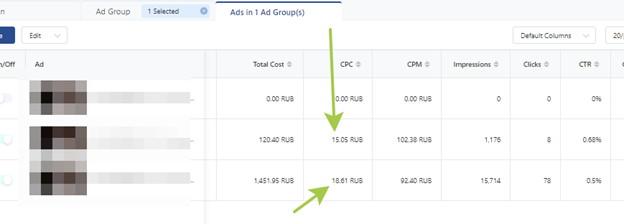 Стоимость посетителя в TikTok при настройках на конверсии
