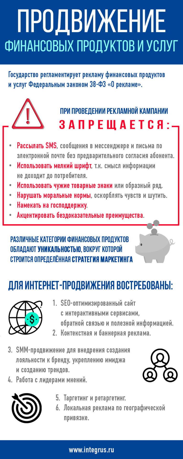 Реклама финансовых и банковских услуг