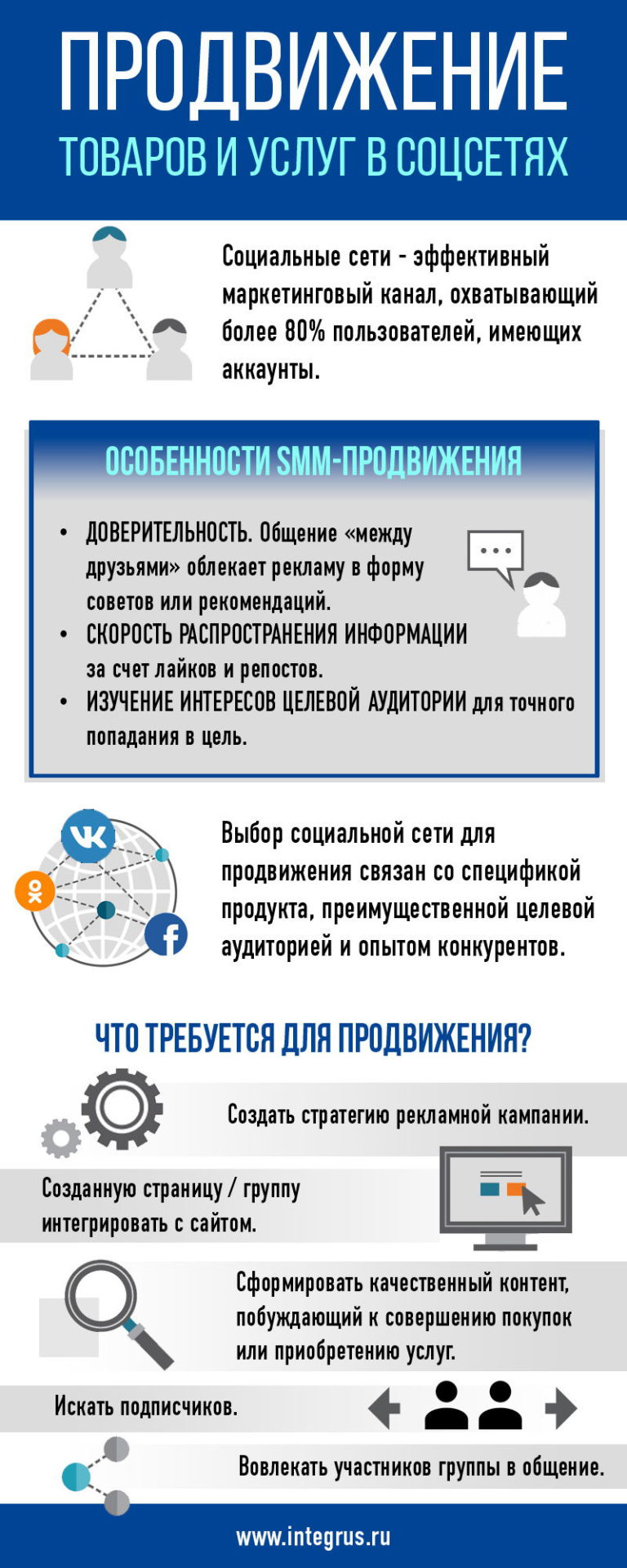 Продвижение товаров, услуг в соцсетях