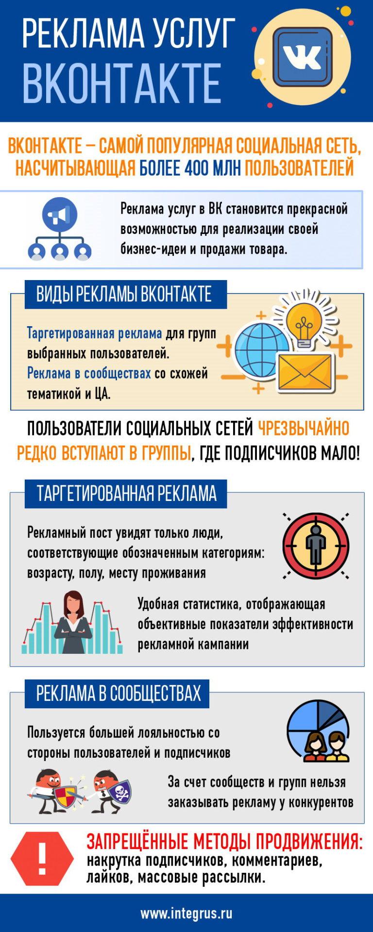Продвижение товаров и услуг ВКонтакте
