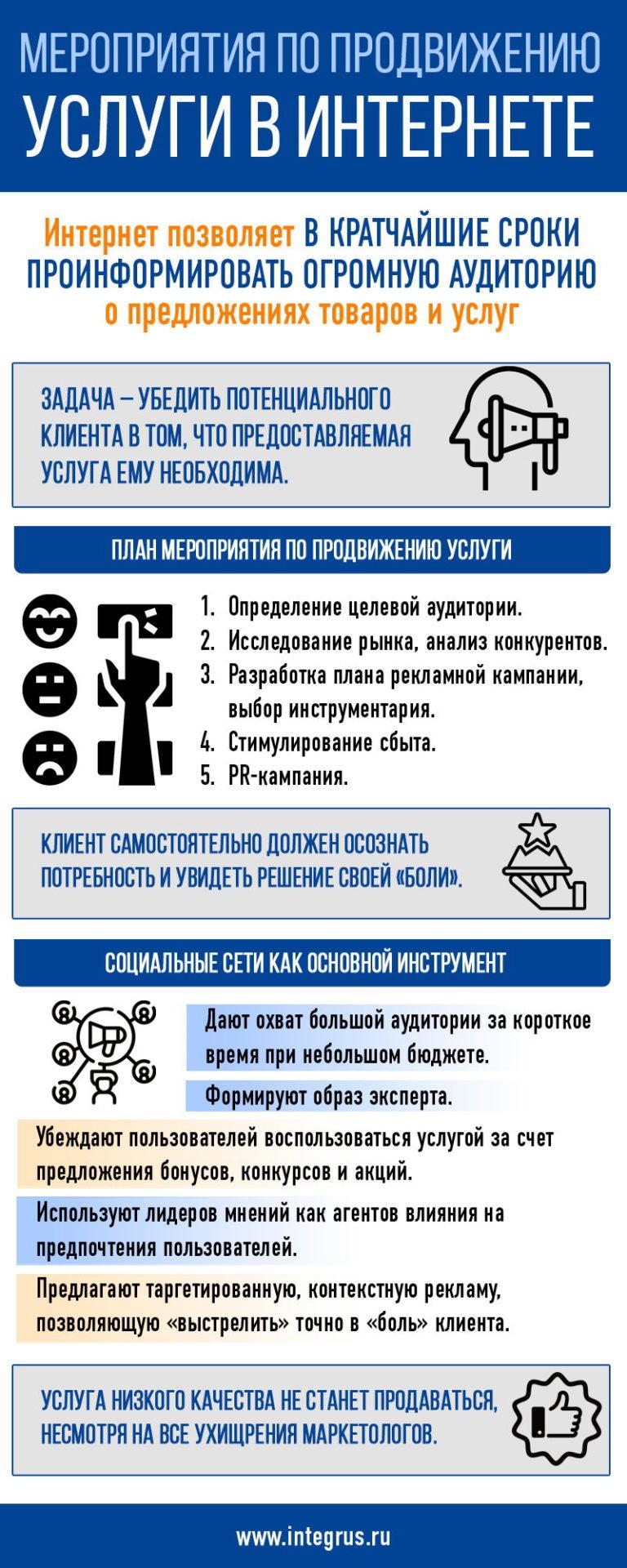 Мероприятия по рекламе товаров и услуг