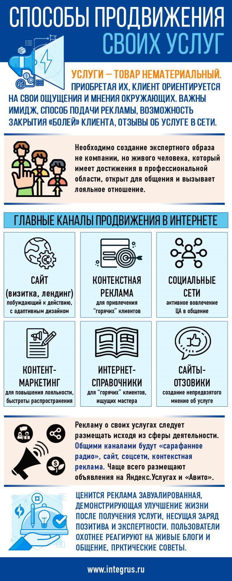 Методы продвижения своих услуг в Интернете