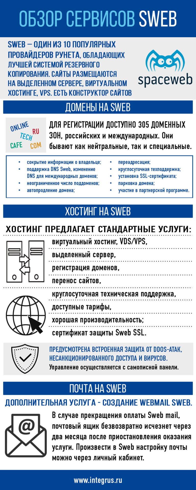 Обзор сервисов Sweb
