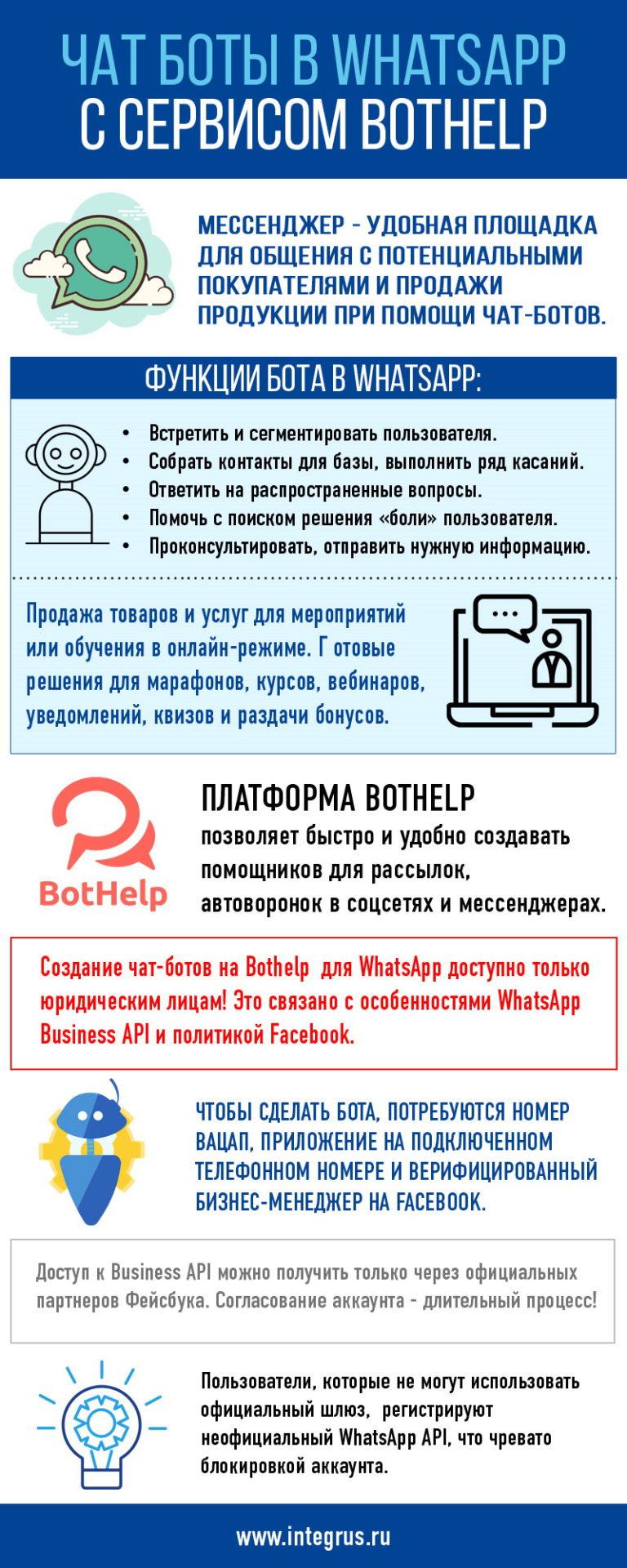 Чат-бот WhatsApp через сервис Bothelp